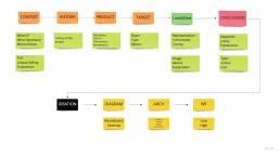 RafelGil - methodology briefing